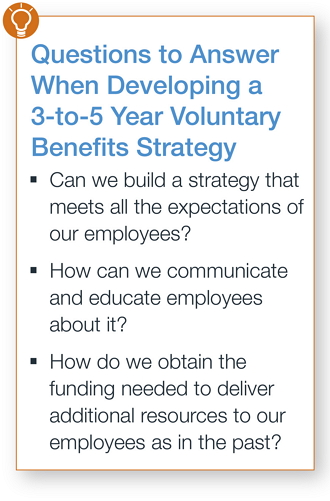 Questions to answer when developing a 3 to 5 year voluntary benefits strategy