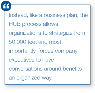 Employee benefits strategies