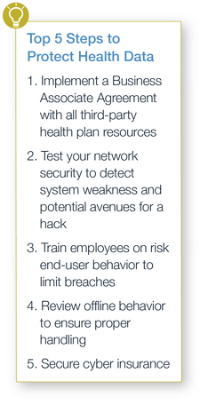 Steps to Protect Health Data